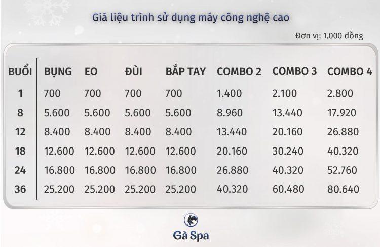 Giá giảm béo Lipo Light