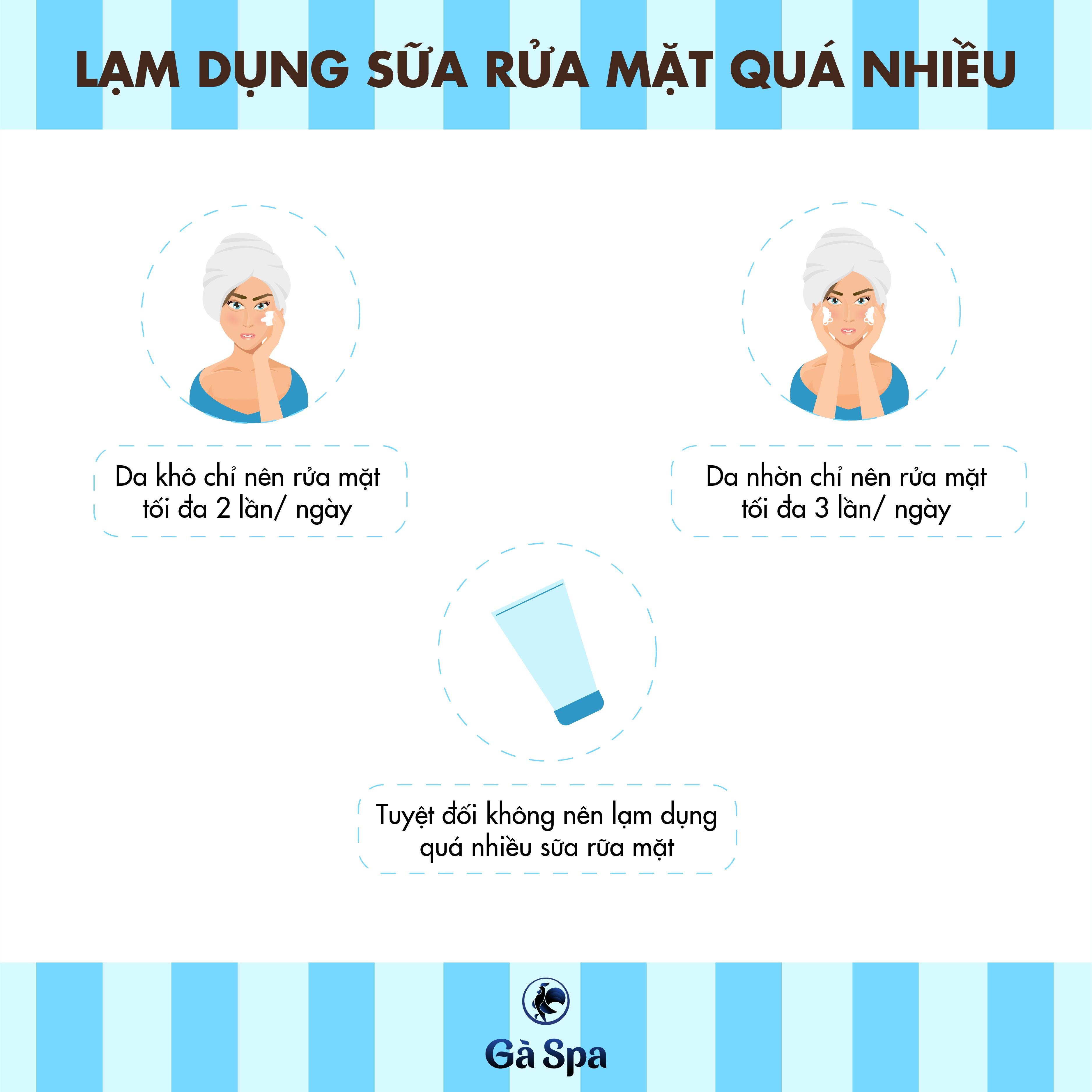 Lạm dụng sữa rửa mặt quá nhiều